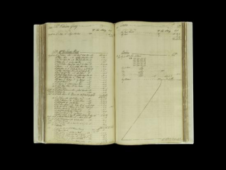 William Ramsay's ledger